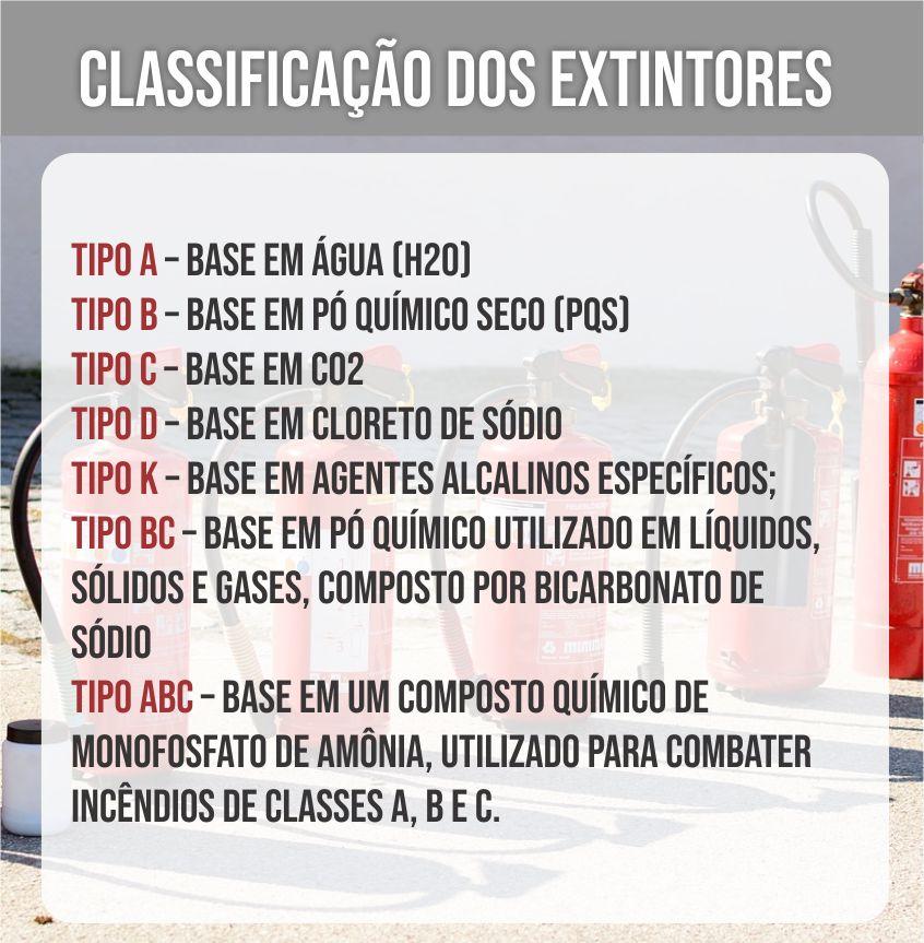tabela de classificação dos extintores